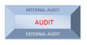 Beda Auditor Internal Dan Auditor External